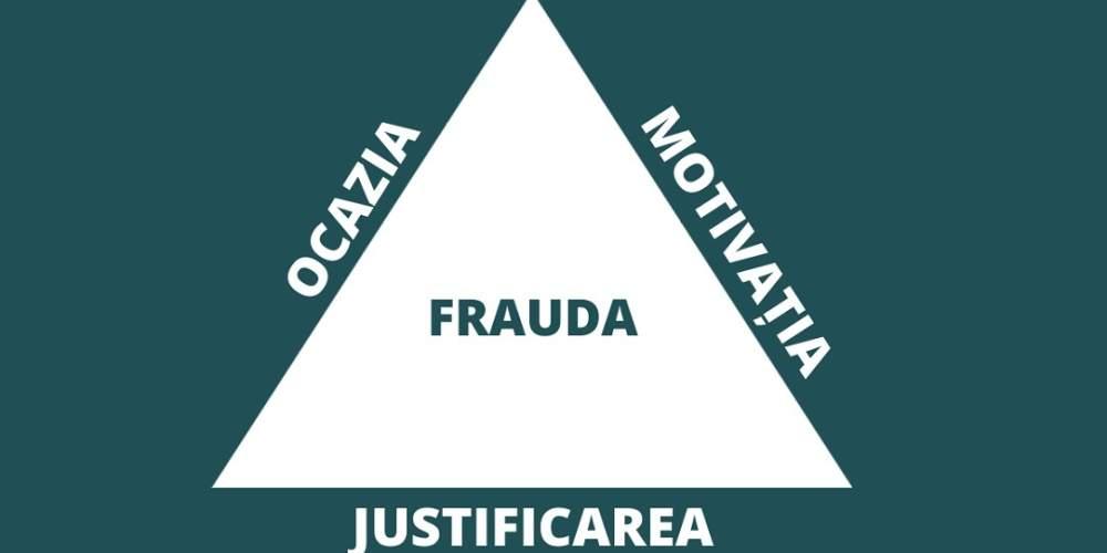Triunghiul fraudei - baza investigațiilor antifraudă