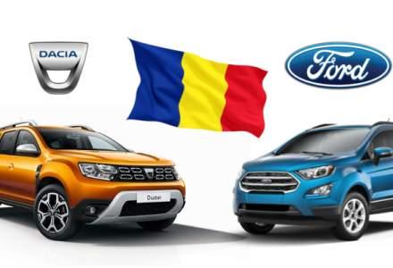 Producția de automobile în România a scăzut în ianuarie 2021