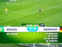 KO. Germania-Brazilia (7-1)....