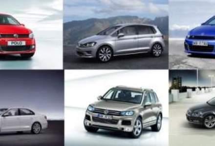 Top 10: cele mai puternice marci auto dupa cota de piata