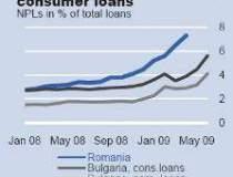 Deutsche Bank: 15-20% din...