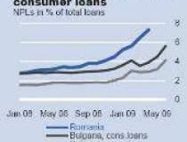 Deutsche Bank: NPL ratio of...