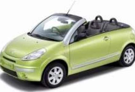 Top cheapest convertible cars in Romania