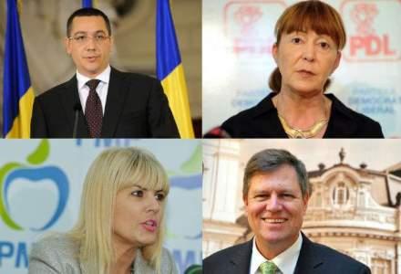 Batalie pentru presedintie: cum arata prezenta politicienilor in social media si ce fel de postari au succes