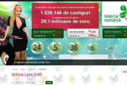 Loteria Romana organizeaza doua trageri speciale pe 14 septembrie, cand aniverseaza 108 ani de activitate