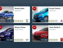 Euro NCAP a testat 6 modele...