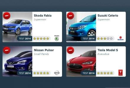 Euro NCAP a testat sase modele noi. Renault Megane primeste 4 stele