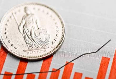 Millennium Bank taie cu 1,5 puncte procentuale marja de dobanda pe trei luni la creditele in franci elvetieni