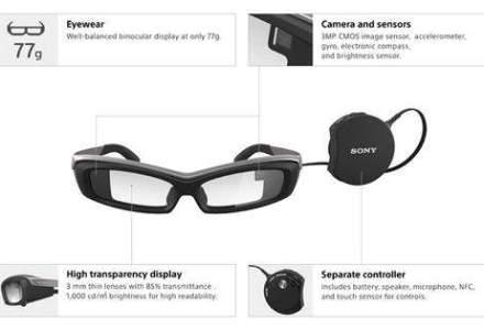Sony lanseaza Ochelarii Inteligenti, punand in umbra Google