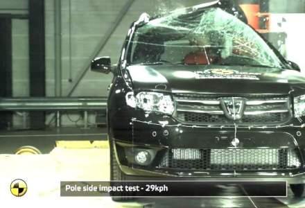 Masini de 3 stele testate de Euro NCAP in 2014. Dacia, una dintre cele mai nesigure