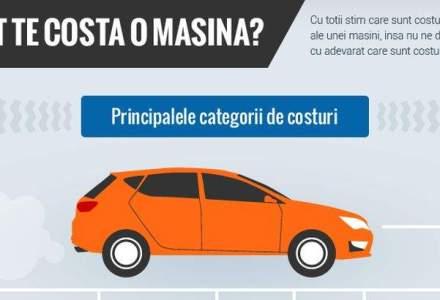 Leasing operational: Cat te costa o masina