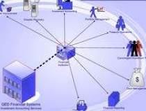 Serviciile KPO: O piata de...