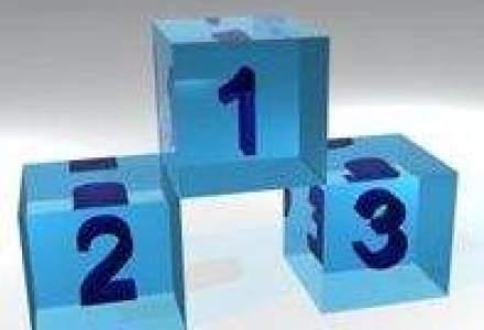 Top 5 cele mai performante actiuni in T3