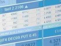 Contractul pe Dow Jones de la...