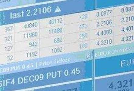 SSIF Broker este market maker pe contractul DESIF4, la Sibex