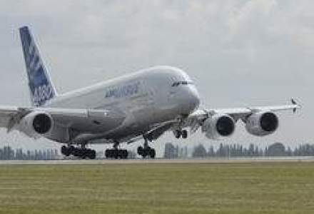 Optimism in industria aeriana
