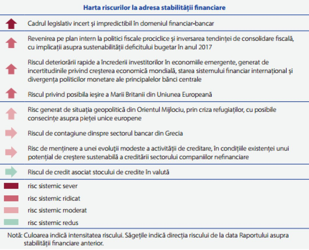Cum Să Utilizați Hedging Forex Pentru A Limita Riscul În Tranzacționare