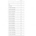 Anexe calcul taxa auto - Foto 4 din 5