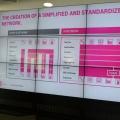 Conferinta Deutsche Telekom - Foto 3 din 6