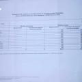 Decizii de impunere 2012 - Foto 2 din 3