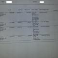 Decizii de impunere 2012 - Foto 3 din 3