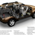 Dacia Duster - Foto 23 din 29