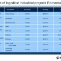 Piata de logistica in cifre - Foto 3 din 4