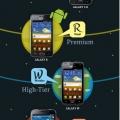 Noile telefoane anuntate de Samsung - Foto 5 din 5