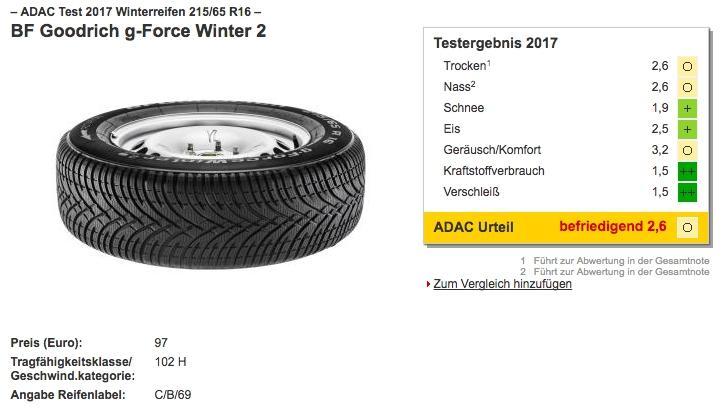 BF Goodrich g-Force Winter 2 - loc 2
