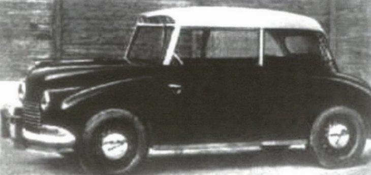 Malaxa - 1945