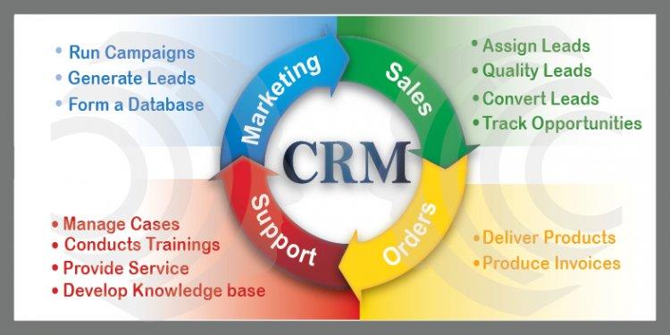 Program CRM pentru cresterea profitabilitatii companiei