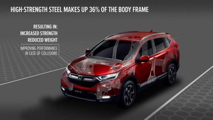 Honda dezvăluie ingineria din spatele celui mai puternic, mai sigur și mai dinamic CR-V construit vreodată