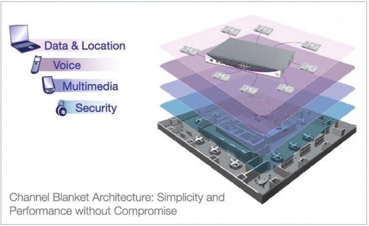 Allied Telesis lansează prima soluție wireless hibridă din lume