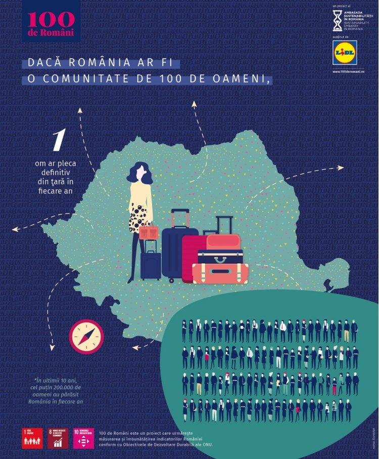 """Lidl sustine Ambasada Sustenabilitatii in Romania si lanseaza impreuna proiectul """"100 de Romani"""""""